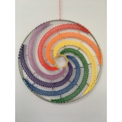 Rainbow Pattern in a Ring Kit